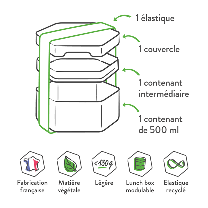FILLGOOD - LA LUNCH BOX VÉGÉTALE MADE IN FRANCE 8