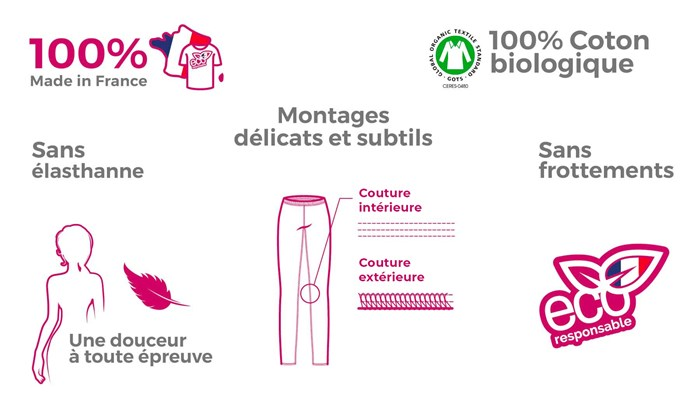 Leggings bio confort absolu- Collection Sport et détente 2